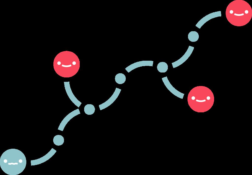 Illustrasjon av en arbeidsprosess som ender med gode resultater
